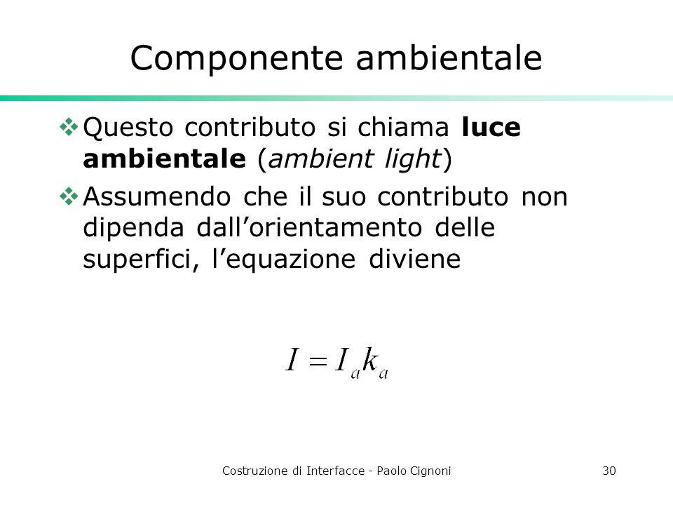 Costruzione di Interfacce - Paolo Cignoni30 Componente ambientale Questo contributo si chiama luce ambientale (ambient light) Assumendo che il suo con