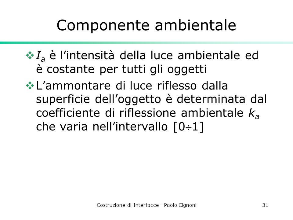 Costruzione di Interfacce - Paolo Cignoni31 Componente ambientale I a è lintensità della luce ambientale ed è costante per tutti gli oggetti Lammontar