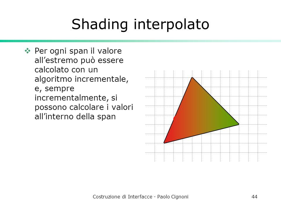 Costruzione di Interfacce - Paolo Cignoni44 Shading interpolato Per ogni span il valore allestremo può essere calcolato con un algoritmo incrementale,