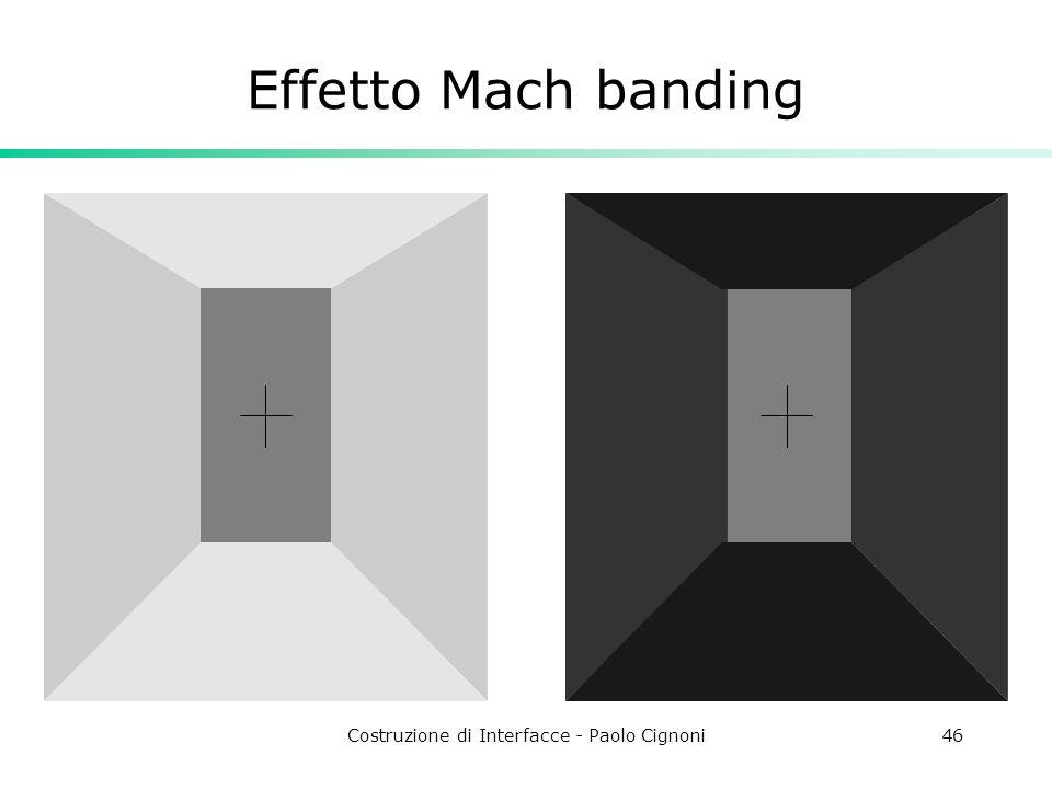 Costruzione di Interfacce - Paolo Cignoni46 Effetto Mach banding