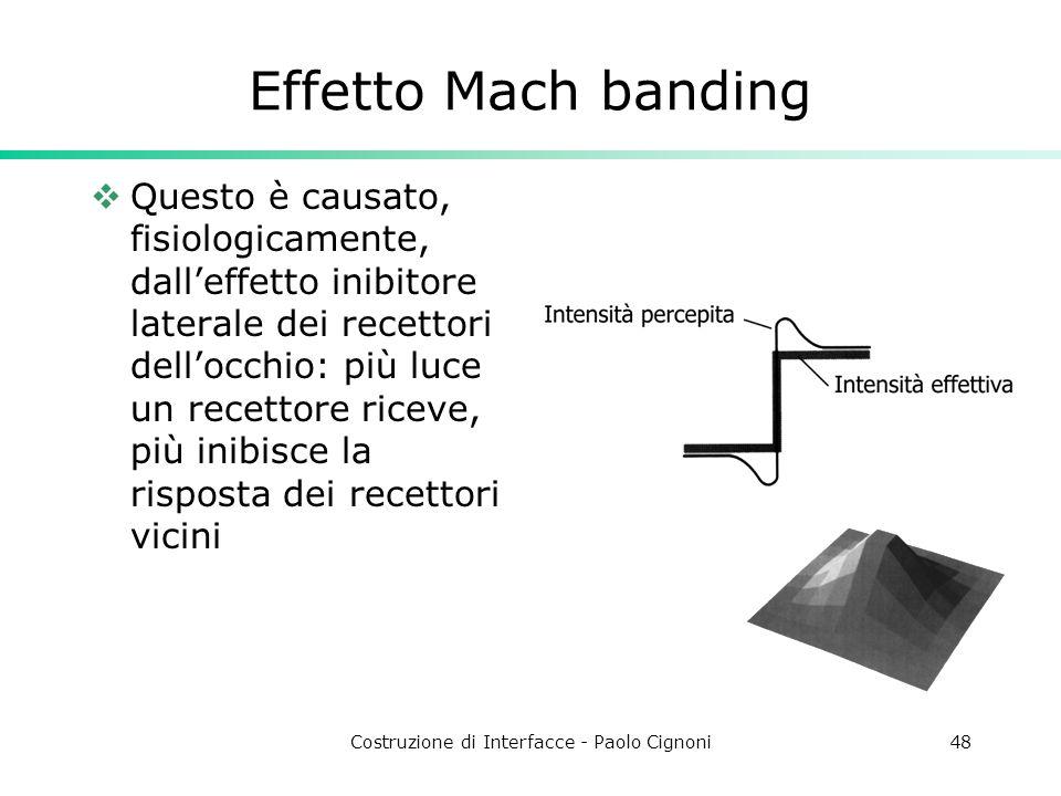 Costruzione di Interfacce - Paolo Cignoni48 Effetto Mach banding Questo è causato, fisiologicamente, dalleffetto inibitore laterale dei recettori dell