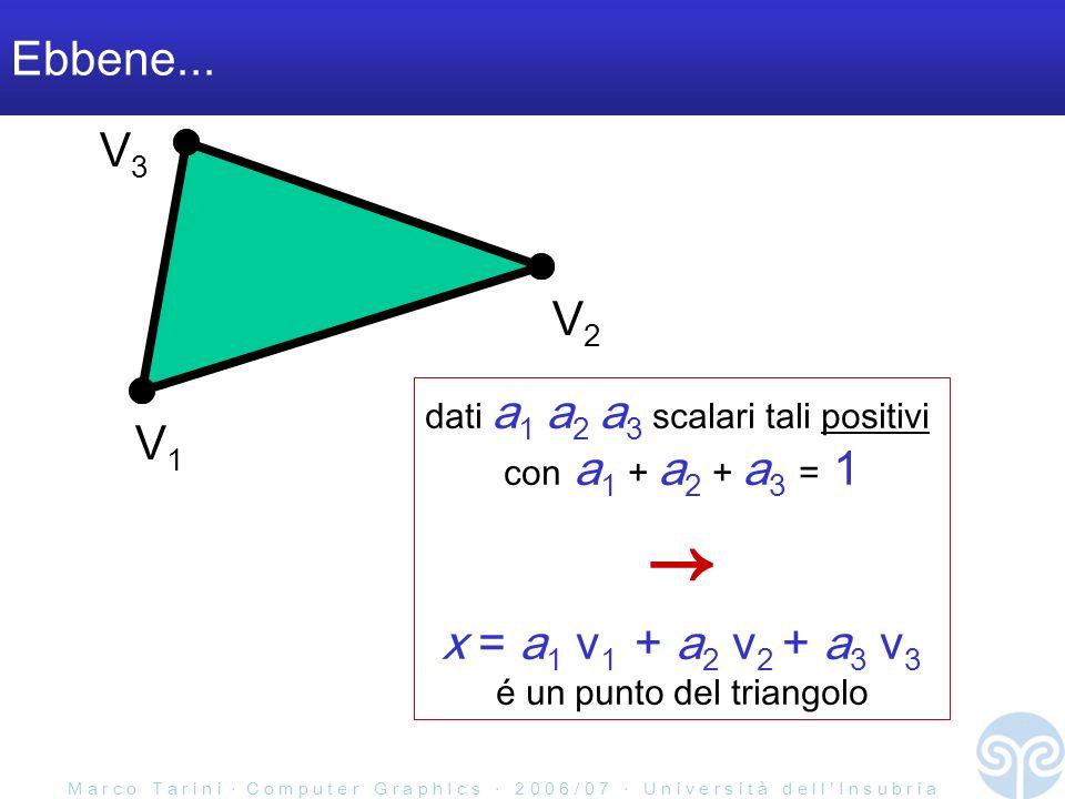 M a r c o T a r i n i C o m p u t e r G r a p h I c s 2 0 0 6 / 0 7 U n i v e r s i t à d e l l I n s u b r i a Ebbene... V1V1 V2V2 V3V3 dati a 1 a 2