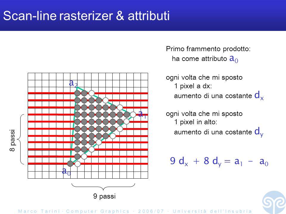 M a r c o T a r i n i C o m p u t e r G r a p h I c s 2 0 0 6 / 0 7 U n i v e r s i t à d e l l I n s u b r i a Scan-line rasterizer & attributi a2a2