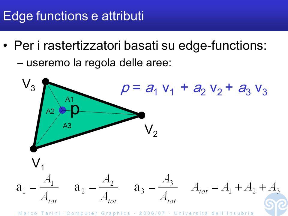 M a r c o T a r i n i C o m p u t e r G r a p h I c s 2 0 0 6 / 0 7 U n i v e r s i t à d e l l I n s u b r i a Edge functions e attributi Per i rastertizzatori basati su edge-functions: –useremo la regola delle aree: V1V1 V2V2 V3V3 p p = a 1 v 1 + a 2 v 2 + a 3 v 3 A2 A3 A1