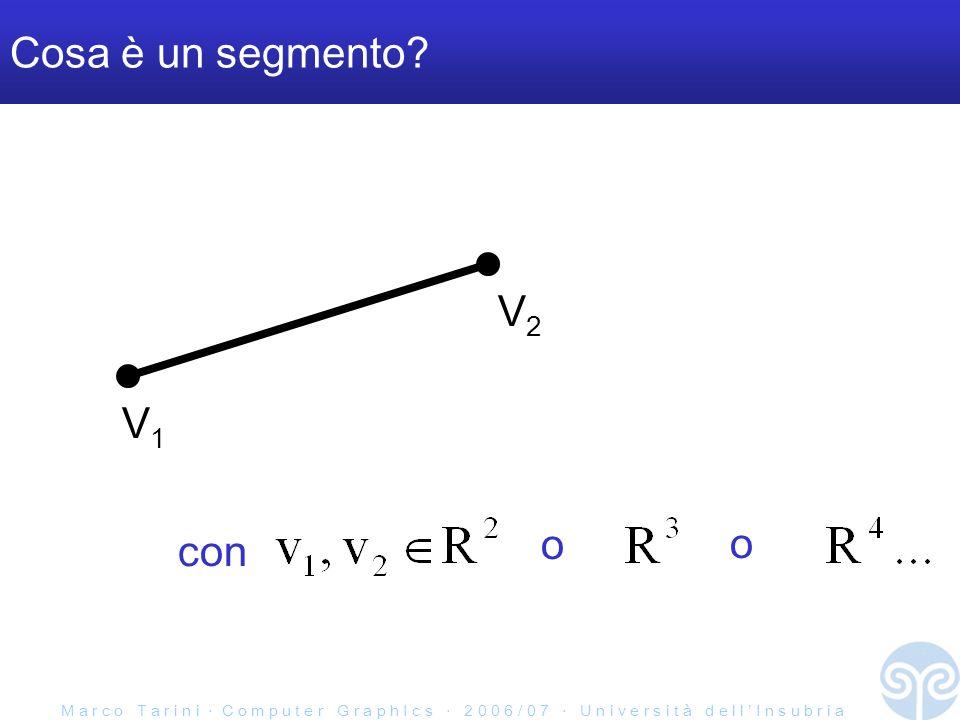 M a r c o T a r i n i C o m p u t e r G r a p h I c s 2 0 0 6 / 0 7 U n i v e r s i t à d e l l I n s u b r i a Cosa è un segmento? V1V1 V2V2 con o o
