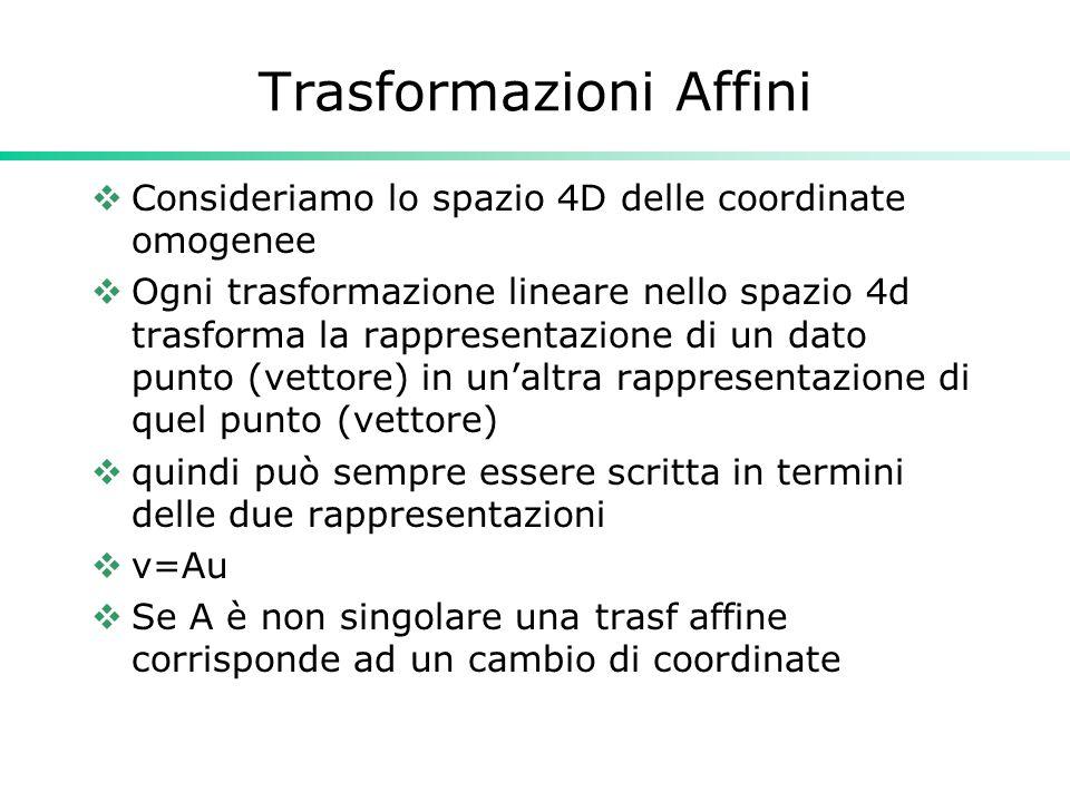 Trasformazioni Affini Consideriamo lo spazio 4D delle coordinate omogenee Ogni trasformazione lineare nello spazio 4d trasforma la rappresentazione di