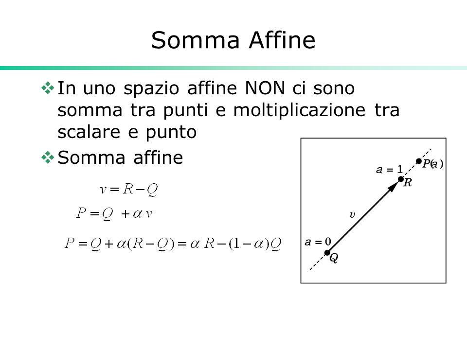 Coordinate Omogenee Per definire un frame bastano tre vettori ed un punto.