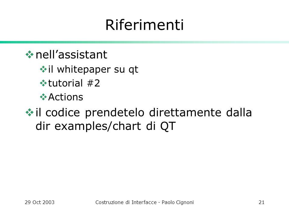 29 Oct 2003Costruzione di Interfacce - Paolo Cignoni21 Riferimenti nellassistant il whitepaper su qt tutorial #2 Actions il codice prendetelo direttamente dalla dir examples/chart di QT