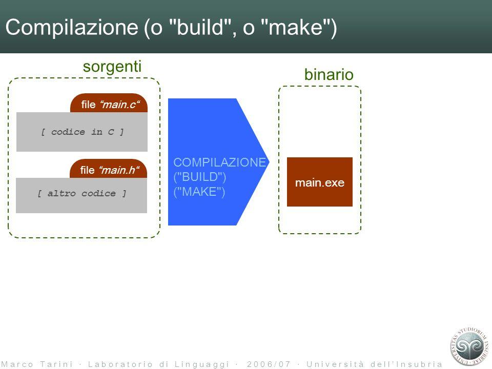 M a r c o T a r i n i L a b o r a t o r i o d i L i n g u a g g i 2 0 0 6 / 0 7 U n i v e r s i t à d e l l I n s u b r i a Compilazione (o build , o make ) file main.c [ codice in C ] file main.h [ altro codice ] COMPILAZIONE ( BUILD ) ( MAKE ) sorgenti main.exe binario