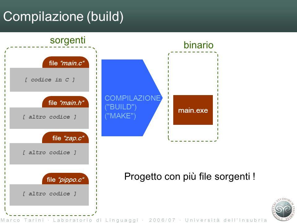 M a r c o T a r i n i L a b o r a t o r i o d i L i n g u a g g i 2 0 0 6 / 0 7 U n i v e r s i t à d e l l I n s u b r i a Compilazione (build) file main.c [ codice in C ] file main.h [ altro codice ] file zap.c [ altro codice ] COMPILAZIONE ( BUILD ) ( MAKE ) sorgenti main.exe binario file pippo.c [ altro codice ] Progetto con più file sorgenti !