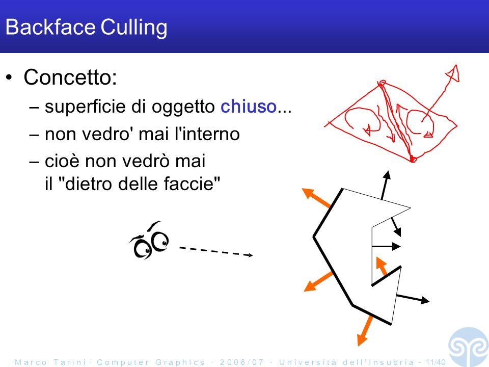 M a r c o T a r i n i C o m p u t e r G r a p h I c s 2 0 0 6 / 0 7 U n i v e r s i t à d e l l I n s u b r i a - 11/40 Backface Culling Concetto: –superficie di oggetto chiuso...