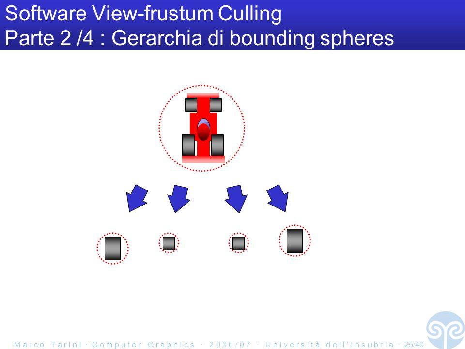 M a r c o T a r i n i C o m p u t e r G r a p h I c s 2 0 0 6 / 0 7 U n i v e r s i t à d e l l I n s u b r i a - 25/40 Software View-frustum Culling Parte 2 /4 : Gerarchia di bounding spheres