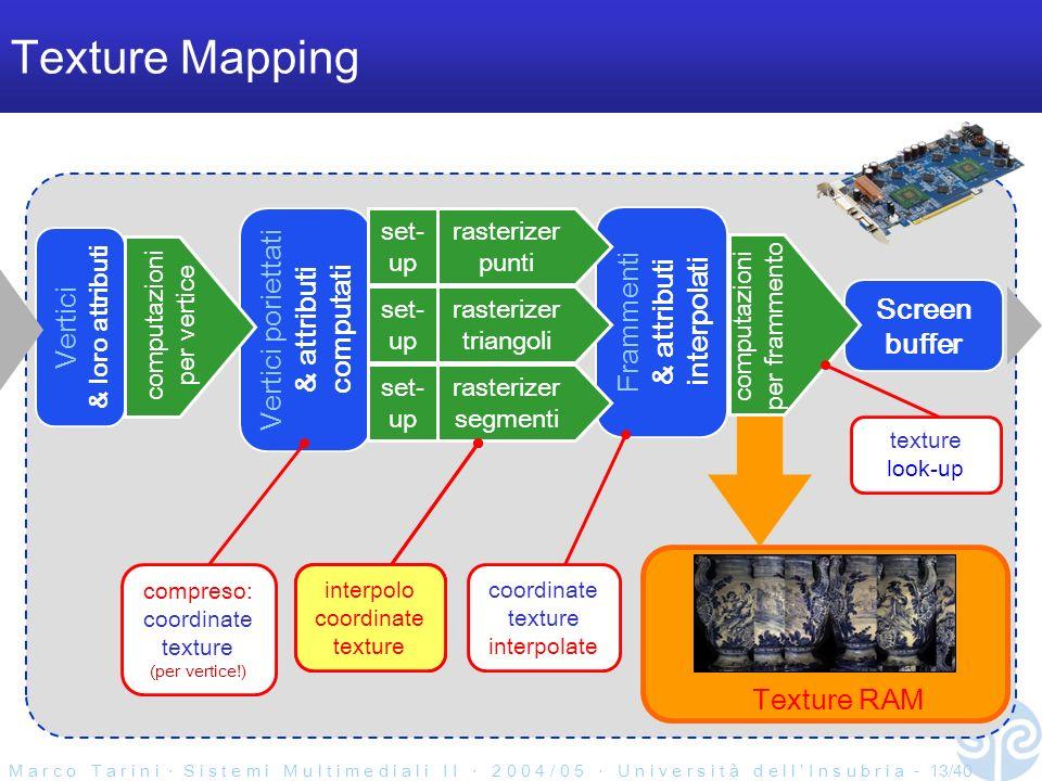 M a r c o T a r i n i S i s t e m i M u l t i m e d i a l i I I 2 0 0 4 / 0 5 U n i v e r s i t à d e l l I n s u b r i a - 13/40 Texture Mapping Frammenti & attributi interpolati Vertici & loro attributi Screen buffer Vertici poriettati & attributi computati rasterizer triangoli set- up rasterizer segmenti set- up rasterizer punti set- up computazioni per vertice Texture RAM computazioni per frammento interpolo coordinate texture coordinate texture interpolate compreso: coordinate texture (per vertice!) texture look-up interpolo coordinate texture