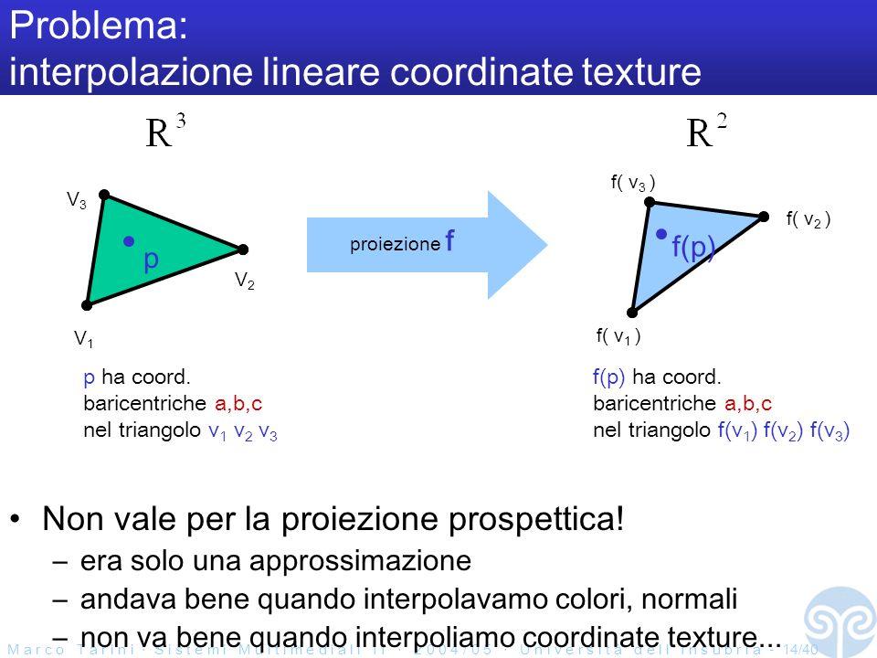 M a r c o T a r i n i S i s t e m i M u l t i m e d i a l i I I 2 0 0 4 / 0 5 U n i v e r s i t à d e l l I n s u b r i a - 14/40 Problema: interpolazione lineare coordinate texture Non vale per la proiezione prospettica.