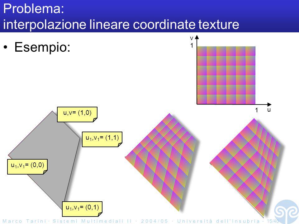M a r c o T a r i n i S i s t e m i M u l t i m e d i a l i I I 2 0 0 4 / 0 5 U n i v e r s i t à d e l l I n s u b r i a - 15/40 Problema: interpolazione lineare coordinate texture Esempio: u v 1 1 u,v= (1,0) u 1,v 1 = (1,1) u 1,v 1 = (0,1) u 1,v 1 = (0,0)