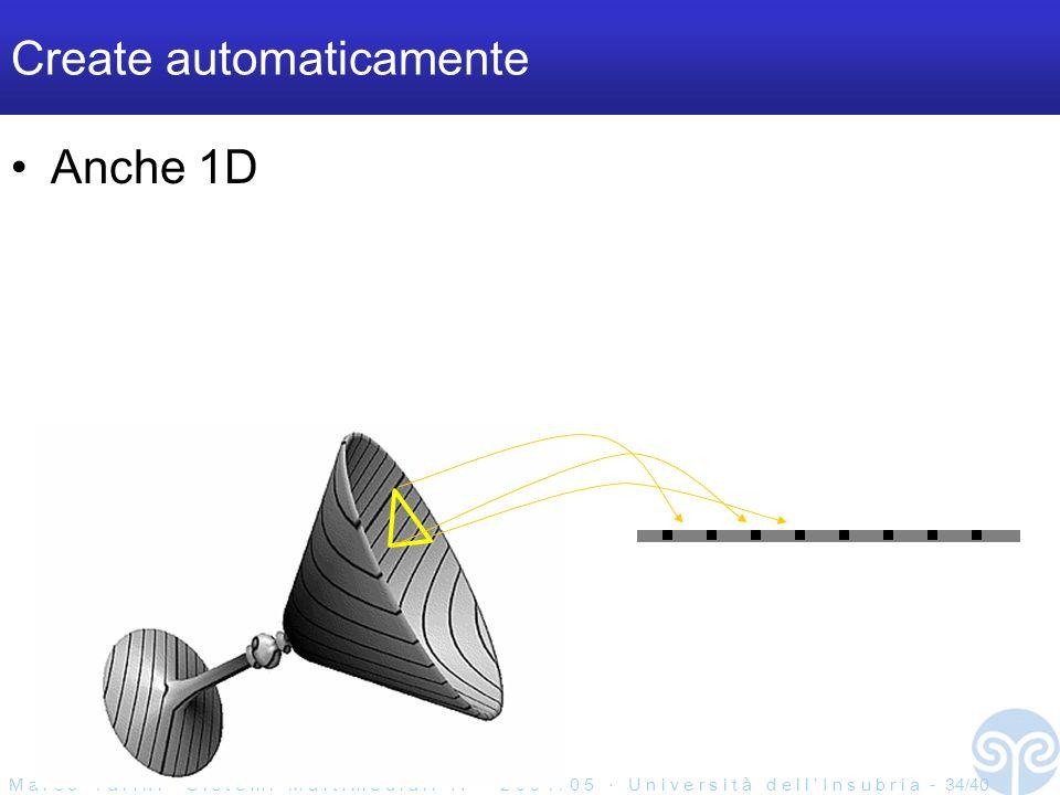 M a r c o T a r i n i S i s t e m i M u l t i m e d i a l i I I 2 0 0 4 / 0 5 U n i v e r s i t à d e l l I n s u b r i a - 34/40 Create automaticamente Anche 1D 1D texture!