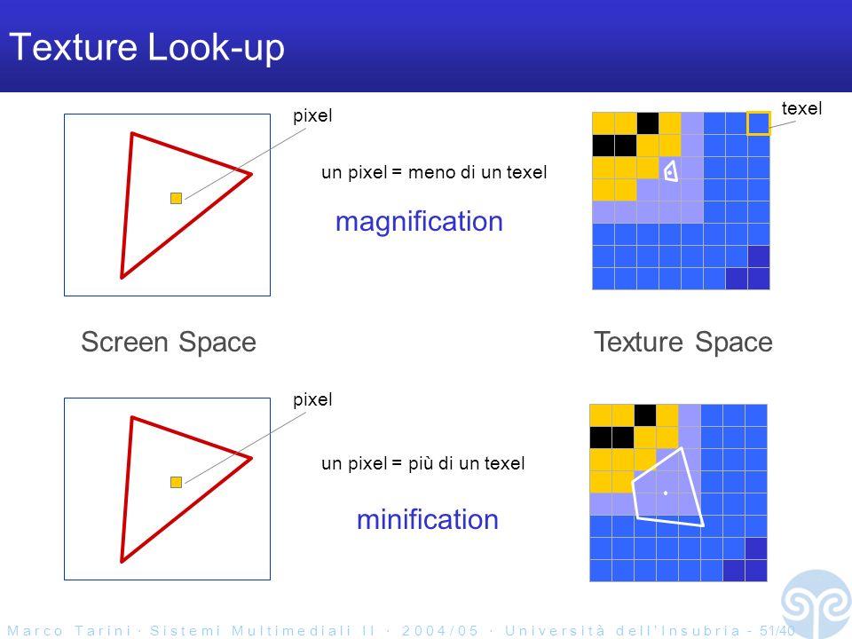 M a r c o T a r i n i S i s t e m i M u l t i m e d i a l i I I 2 0 0 4 / 0 5 U n i v e r s i t à d e l l I n s u b r i a - 51/40 pixel Texture Look-up Texture SpaceScreen Space pixel texel un pixel = meno di un texel un pixel = più di un texel minification magnification