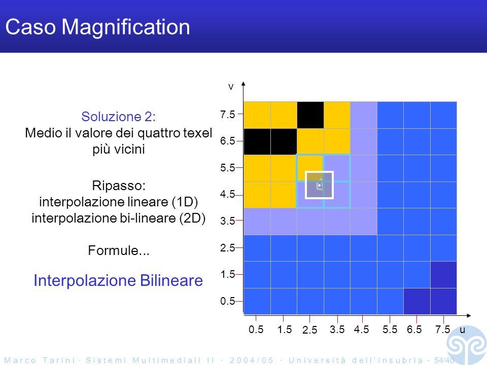 M a r c o T a r i n i S i s t e m i M u l t i m e d i a l i I I 2 0 0 4 / 0 5 U n i v e r s i t à d e l l I n s u b r i a - 54/40 0.51.5 2.5 3.54.55.56.5 0.5 1.5 2.5 3.5 4.5 5.5 6.5 7.5 Caso Magnification u v Soluzione 2: Medio il valore dei quattro texel più vicini Interpolazione Bilineare 7.5 Ripasso: interpolazione lineare (1D) interpolazione bi-lineare (2D) Formule...