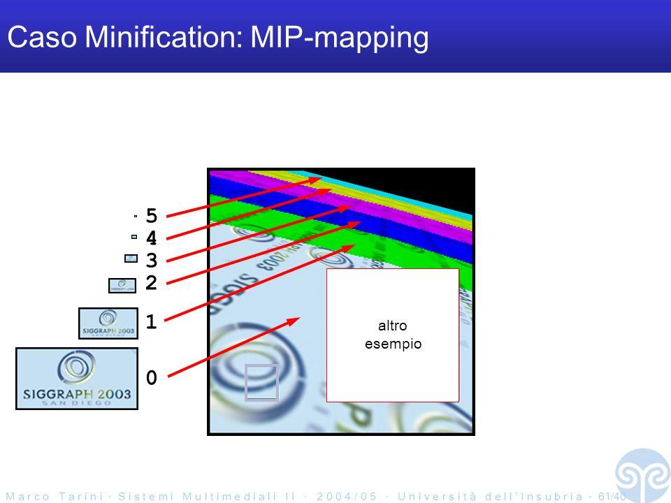 M a r c o T a r i n i S i s t e m i M u l t i m e d i a l i I I 2 0 0 4 / 0 5 U n i v e r s i t à d e l l I n s u b r i a - 61/40 Caso Minification: MIP-mapping 0 1 2 3 4 5 altro esempio