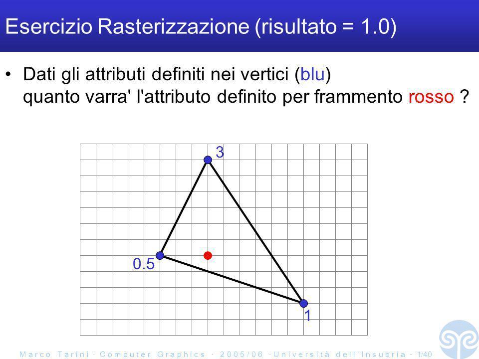 M a r c o T a r i n i C o m p u t e r G r a p h i c s 2 0 0 5 / 0 6 U n i v e r s i t à d e l l I n s u b r i a - 1/40 Esercizio Rasterizzazione (risultato = 1.0) Dati gli attributi definiti nei vertici (blu) quanto varra l attributo definito per frammento rosso .
