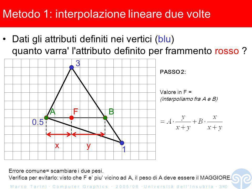 M a r c o T a r i n i C o m p u t e r G r a p h i c s 2 0 0 5 / 0 6 U n i v e r s i t à d e l l I n s u b r i a - 3/40 Metodo 1: interpolazione lineare due volte Dati gli attributi definiti nei vertici (blu) quanto varra l attributo definito per frammento rosso .