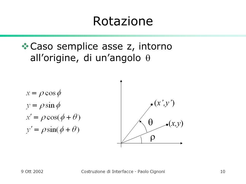 9 Ott 2002Costruzione di Interfacce - Paolo Cignoni10 Rotazione Caso semplice asse z, intorno allorigine, di unangolo (x,y)