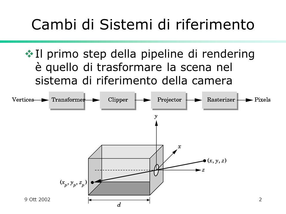 9 Ott 2002Costruzione di Interfacce - Paolo Cignoni2 Cambi di Sistemi di riferimento Il primo step della pipeline di rendering è quello di trasformare la scena nel sistema di riferimento della camera