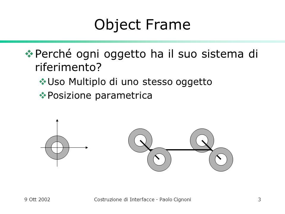 9 Ott 2002Costruzione di Interfacce - Paolo Cignoni3 Object Frame Perché ogni oggetto ha il suo sistema di riferimento? Uso Multiplo di uno stesso ogg