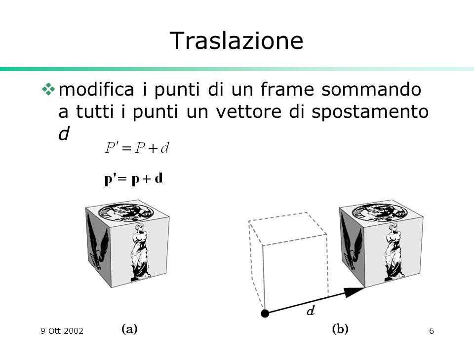 9 Ott 2002Costruzione di Interfacce - Paolo Cignoni6 Traslazione modifica i punti di un frame sommando a tutti i punti un vettore di spostamento d