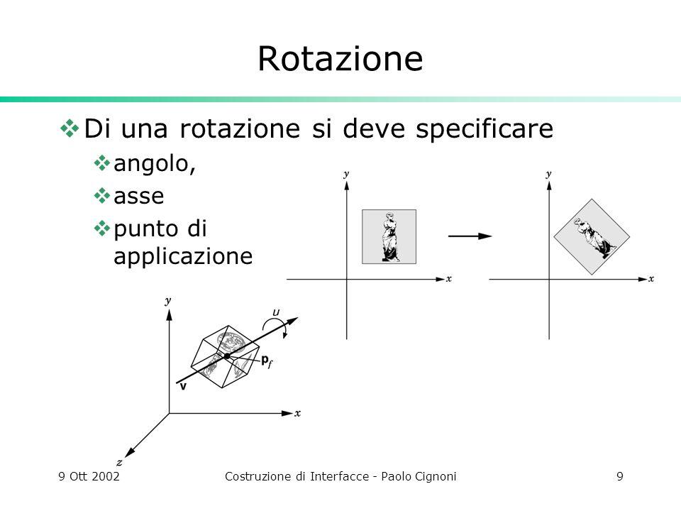 9 Ott 2002Costruzione di Interfacce - Paolo Cignoni9 Rotazione Di una rotazione si deve specificare angolo, asse punto di applicazione