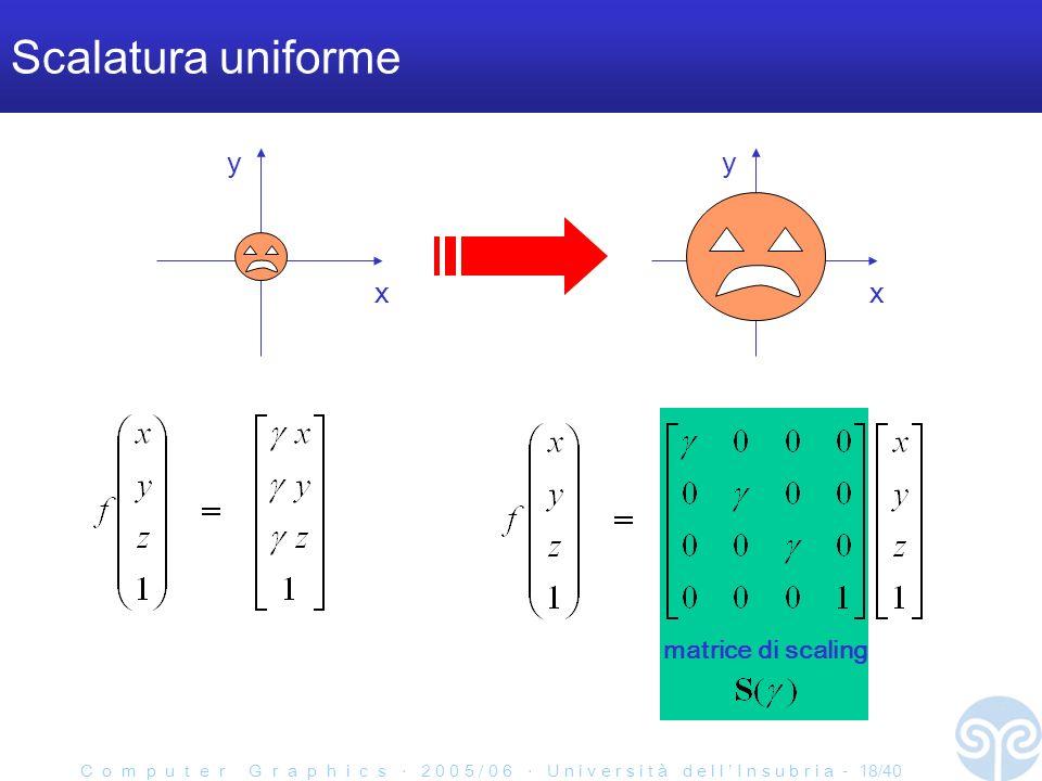 C o m p u t e r G r a p h i c s 2 0 0 5 / 0 6 U n i v e r s i t à d e l l I n s u b r i a - 18/40 matrice di scaling Scalatura uniforme x y x y