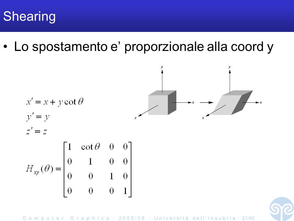 C o m p u t e r G r a p h i c s 2 0 0 5 / 0 6 U n i v e r s i t à d e l l I n s u b r i a - 21/40 Shearing Lo spostamento e proporzionale alla coord y