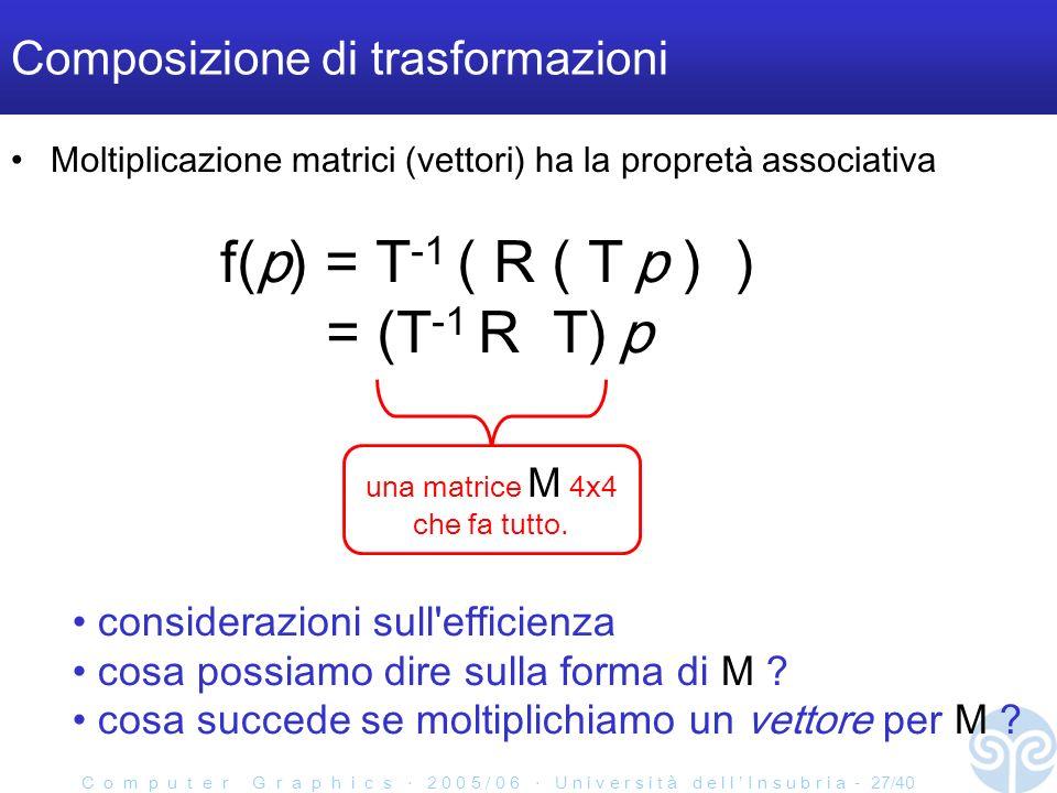 C o m p u t e r G r a p h i c s 2 0 0 5 / 0 6 U n i v e r s i t à d e l l I n s u b r i a - 27/40 Composizione di trasformazioni Moltiplicazione matrici (vettori) ha la propretà associativa f(p) = T -1 ( R ( T p ) ) = (T -1 R T) p una matrice M 4x4 che fa tutto.