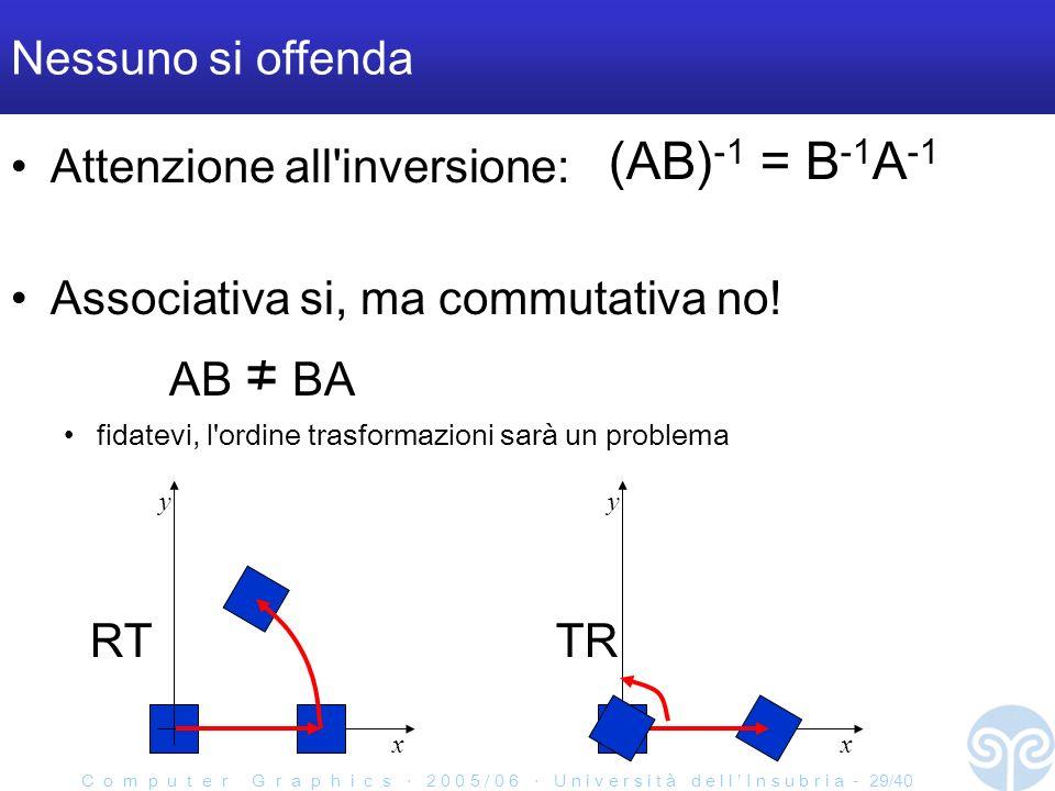 C o m p u t e r G r a p h i c s 2 0 0 5 / 0 6 U n i v e r s i t à d e l l I n s u b r i a - 29/40 Nessuno si offenda Attenzione all inversione: (AB) -1 = B -1 A -1 Associativa si, ma commutativa no.