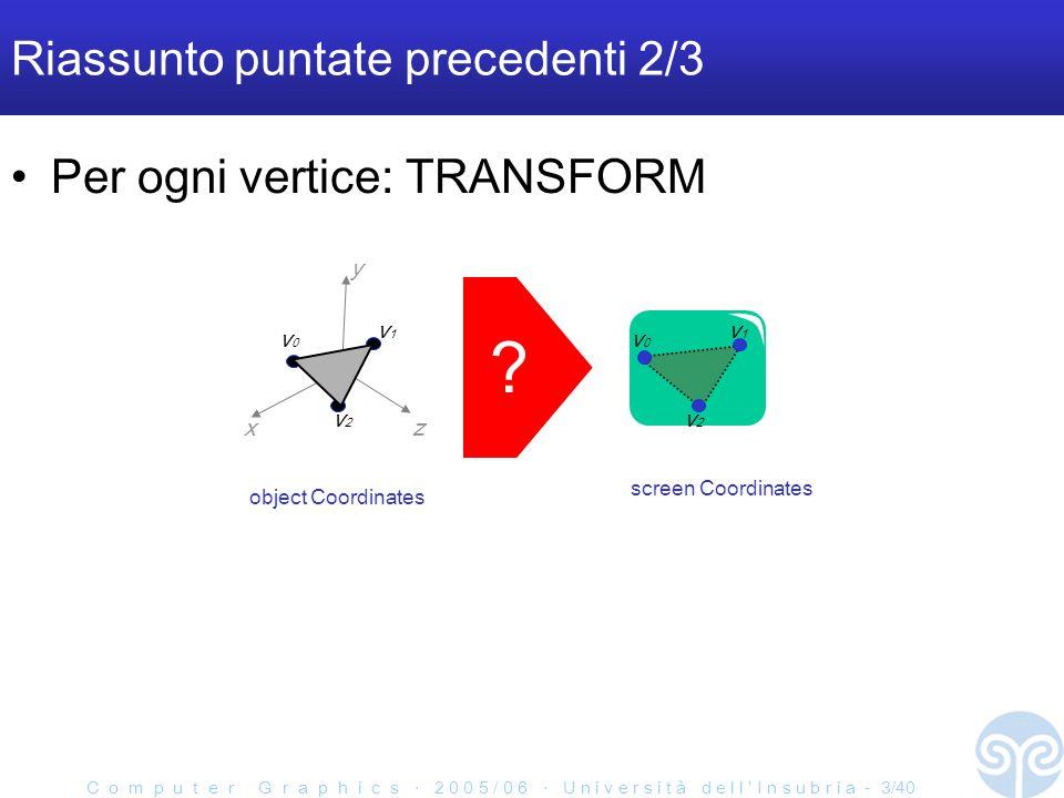 C o m p u t e r G r a p h i c s 2 0 0 5 / 0 6 U n i v e r s i t à d e l l I n s u b r i a - 3/40 Riassunto puntate precedenti 2/3 x y z v0v0 v1v1 v2v2 v0v0 v1v1 v2v2 object Coordinates screen Coordinates Per ogni vertice: TRANSFORM
