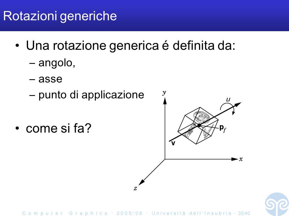 C o m p u t e r G r a p h i c s 2 0 0 5 / 0 6 U n i v e r s i t à d e l l I n s u b r i a - 33/40 Rotazioni generiche Una rotazione generica é definita da: –angolo, –asse –punto di applicazione come si fa