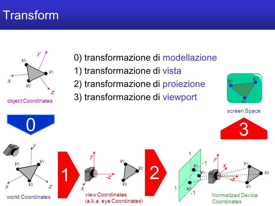 C o m p u t e r G r a p h i c s 2 0 0 5 / 0 6 U n i v e r s i t à d e l l I n s u b r i a - 40/40 Transform x y z v0v0 v1v1 v2v2 world Coordinates 1) transformazione di vista 2) transformazione di proiezione 3) transformazione di viewport 2 y -z v0v0 v1v1 v2v2 view Coordinates (a.k.a.