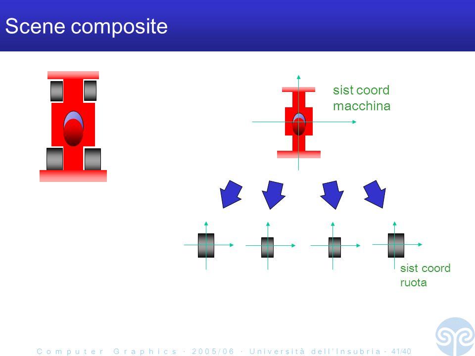C o m p u t e r G r a p h i c s 2 0 0 5 / 0 6 U n i v e r s i t à d e l l I n s u b r i a - 41/40 Scene composite sist coord macchina sist coord ruota