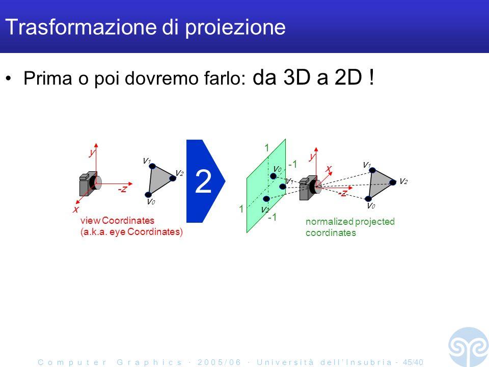 C o m p u t e r G r a p h i c s 2 0 0 5 / 0 6 U n i v e r s i t à d e l l I n s u b r i a - 45/40 Trasformazione di proiezione Prima o poi dovremo farlo: da 3D a 2D .
