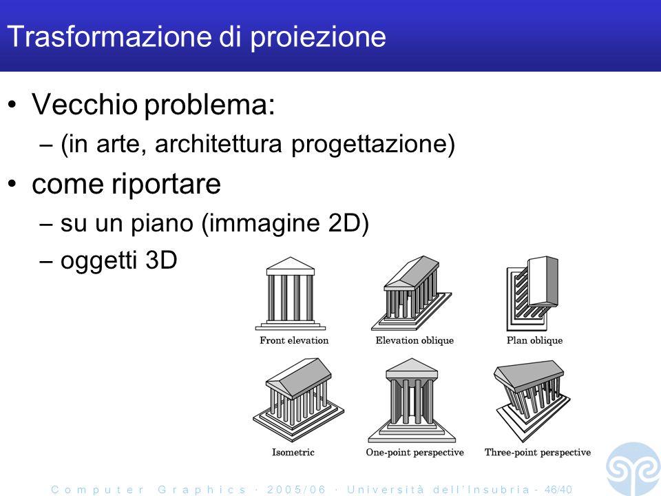 C o m p u t e r G r a p h i c s 2 0 0 5 / 0 6 U n i v e r s i t à d e l l I n s u b r i a - 46/40 Trasformazione di proiezione Vecchio problema: –(in arte, architettura progettazione) come riportare –su un piano (immagine 2D) –oggetti 3D