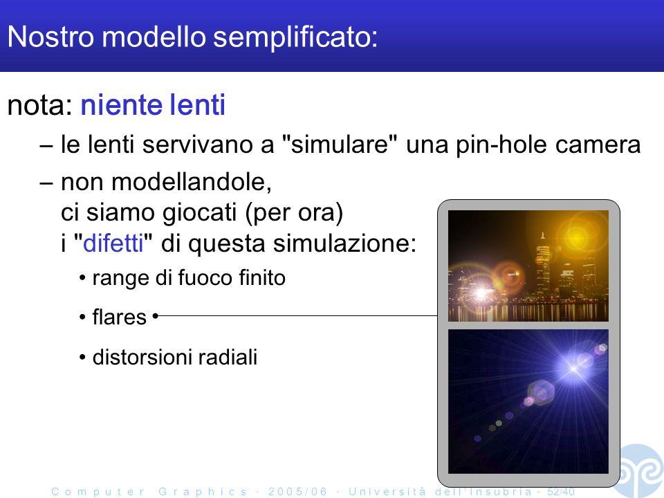 C o m p u t e r G r a p h i c s 2 0 0 5 / 0 6 U n i v e r s i t à d e l l I n s u b r i a - 52/40 Nostro modello semplificato: nota: niente lenti –le lenti servivano a simulare una pin-hole camera –non modellandole, ci siamo giocati (per ora) i difetti di questa simulazione: range di fuoco finito flares distorsioni radiali
