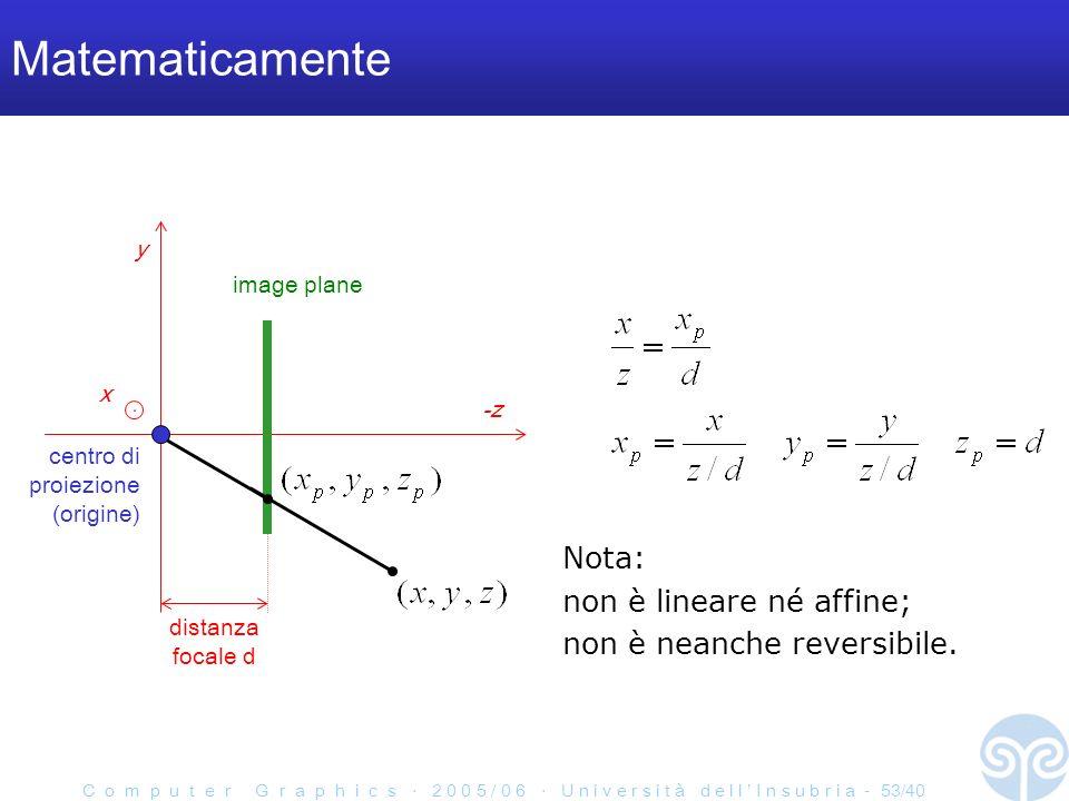 C o m p u t e r G r a p h i c s 2 0 0 5 / 0 6 U n i v e r s i t à d e l l I n s u b r i a - 53/40 Matematicamente y -z distanza focale d image plane centro di proiezione (origine) x Nota: non è lineare né affine; non è neanche reversibile.