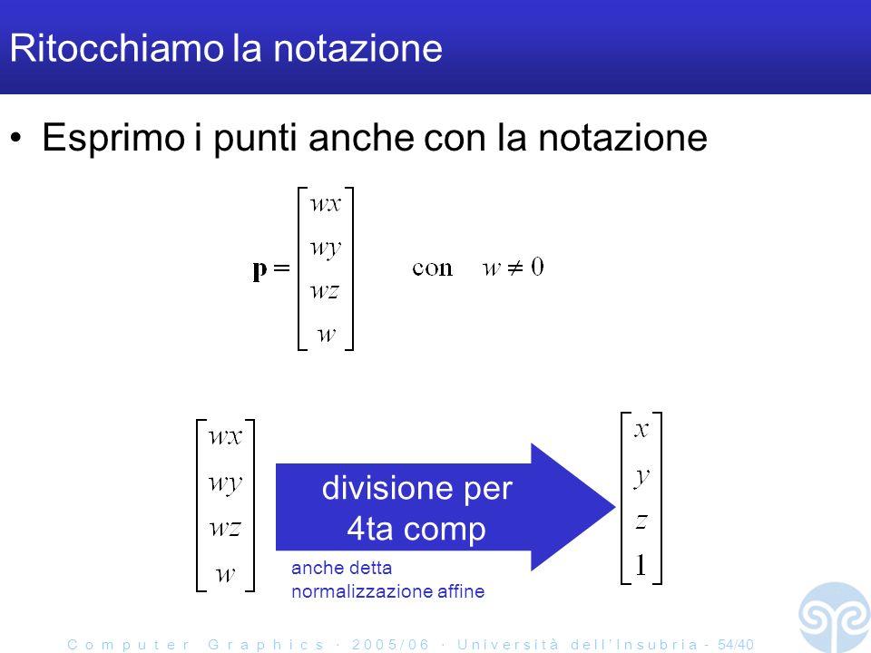 C o m p u t e r G r a p h i c s 2 0 0 5 / 0 6 U n i v e r s i t à d e l l I n s u b r i a - 54/40 Ritocchiamo la notazione Esprimo i punti anche con la notazione divisione per 4ta comp anche detta normalizzazione affine