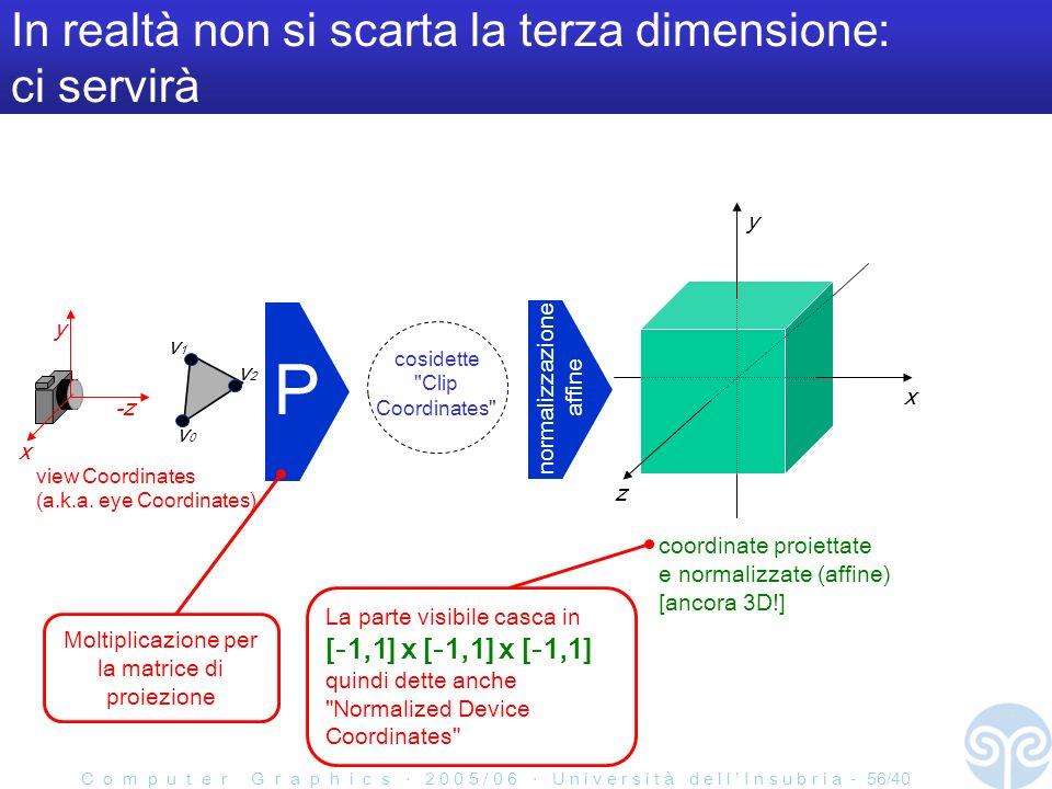 C o m p u t e r G r a p h i c s 2 0 0 5 / 0 6 U n i v e r s i t à d e l l I n s u b r i a - 56/40 In realtà non si scarta la terza dimensione: ci servirà P y -z v0v0 v1v1 v2v2 view Coordinates (a.k.a.