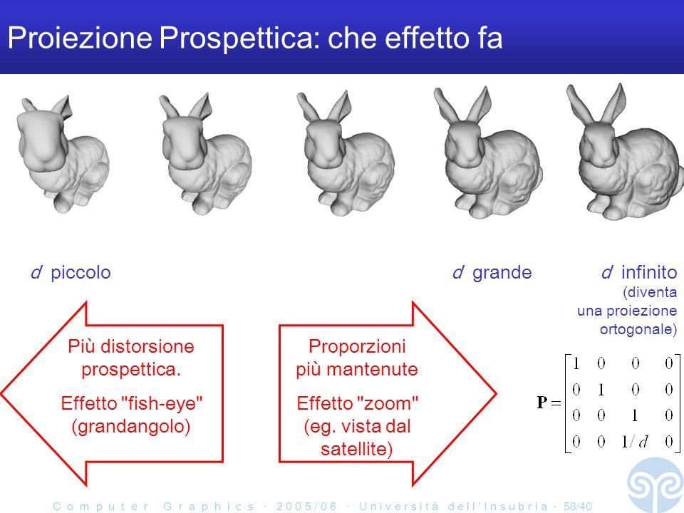 C o m p u t e r G r a p h i c s 2 0 0 5 / 0 6 U n i v e r s i t à d e l l I n s u b r i a - 58/40 Proiezione Prospettica: che effetto fa d infinito (diventa una proiezione ortogonale) d piccolod grande Più distorsione prospettica.