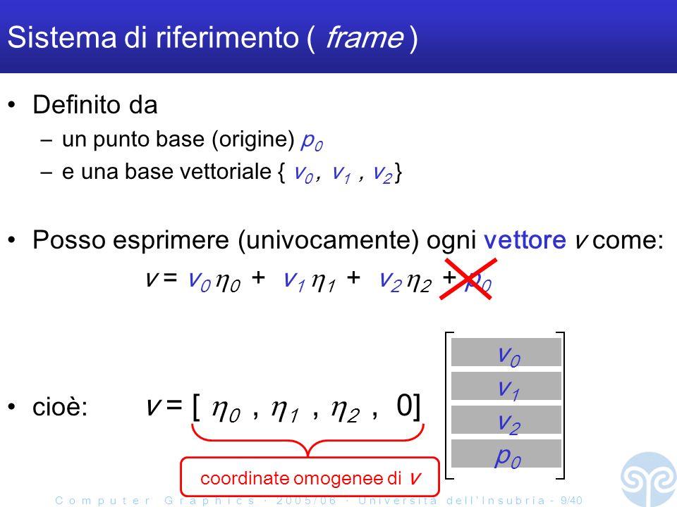 C o m p u t e r G r a p h i c s 2 0 0 5 / 0 6 U n i v e r s i t à d e l l I n s u b r i a - 9/40 Sistema di riferimento ( frame ) Definito da –un punto base (origine) p 0 –e una base vettoriale { v 0, v 1, v 2 } Posso esprimere (univocamente) ogni vettore v come: v = v 0 0 + v 1 1 + v 2 2 + p 0 cioè: v = [ 0, 1, 2, 0] v0v0 v1v1 v2v2 p0p0 coordinate omogenee di v