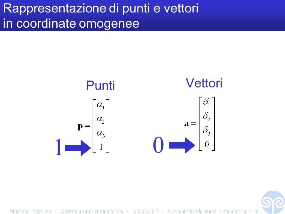 M a r c o T a r i n i C o m p u t e r G r a p h i c s 2 0 0 6 / 0 7 U n i v e r s i t à d e l l I n s u b r i a - 10 Rappresentazione di punti e vettori in coordinate omogenee Punti Vettori 1 0