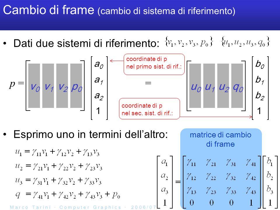 M a r c o T a r i n i C o m p u t e r G r a p h i c s 2 0 0 6 / 0 7 U n i v e r s i t à d e l l I n s u b r i a - 30 matrice di cambio di frame Cambio di frame (cambio di sistema di riferimento) Dati due sistemi di riferimento: Esprimo uno in termini dellaltro: p == coordinate di p nel primo sist.