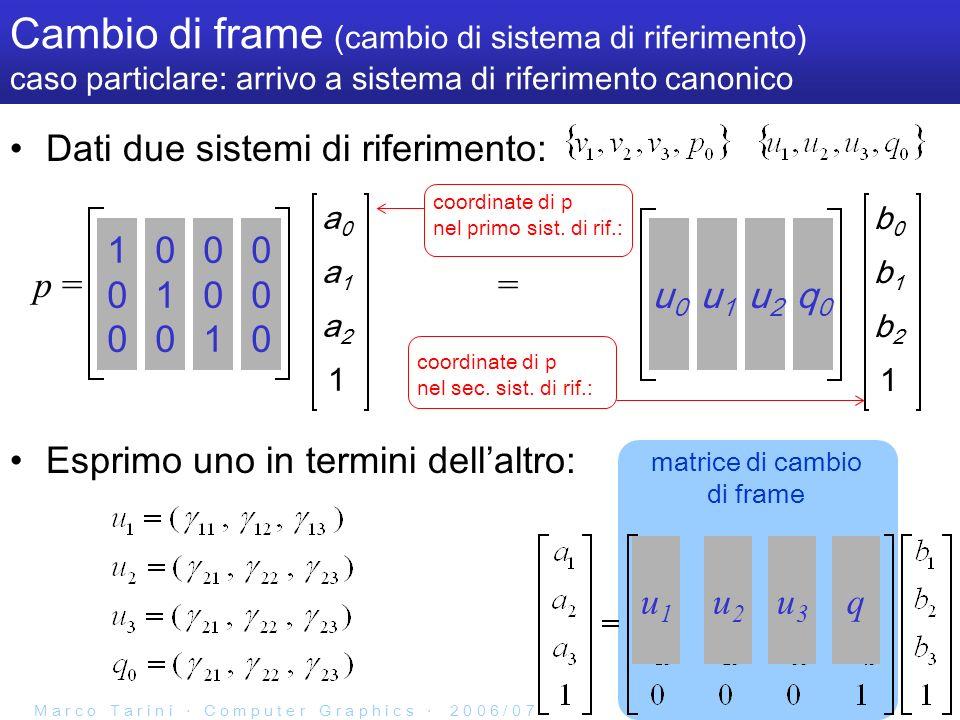 M a r c o T a r i n i C o m p u t e r G r a p h i c s 2 0 0 6 / 0 7 U n i v e r s i t à d e l l I n s u b r i a - 31 matrice di cambio di frame Cambio di frame (cambio di sistema di riferimento) caso particlare: arrivo a sistema di riferimento canonico Dati due sistemi di riferimento: Esprimo uno in termini dellaltro: u1u1 u2u2 u3u3 q p == coordinate di p nel primo sist.