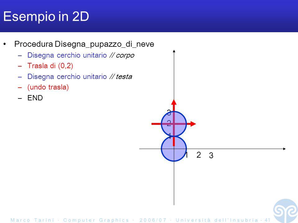M a r c o T a r i n i C o m p u t e r G r a p h i c s 2 0 0 6 / 0 7 U n i v e r s i t à d e l l I n s u b r i a - 41 Esempio in 2D Procedura Disegna_pupazzo_di_neve –Disegna cerchio unitario // corpo –Trasla di (0,2) –Disegna cerchio unitario // testa –(undo trasla) –END 3 1 3 2 1 2